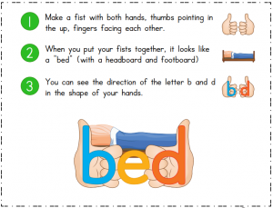 b and d hand signal